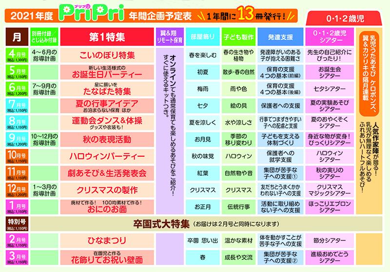 2021年度PriPri年間企画表